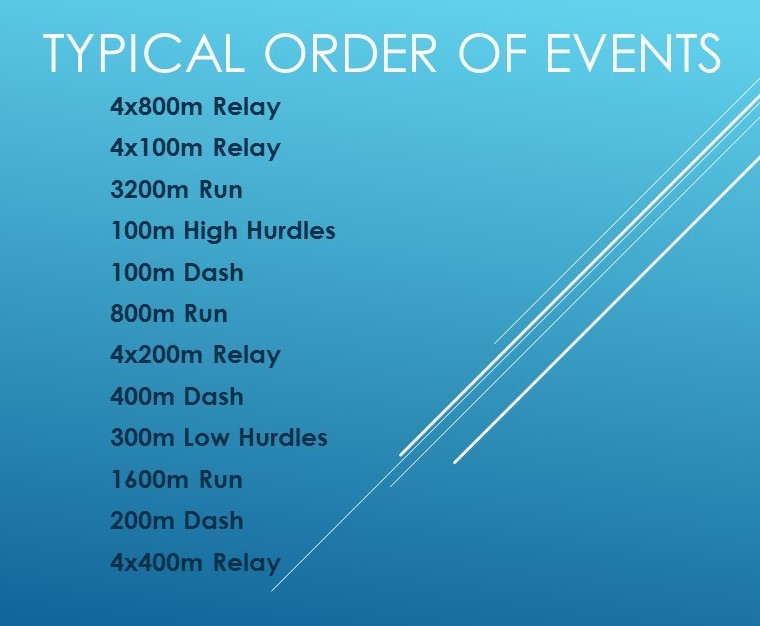 track meet running event order form